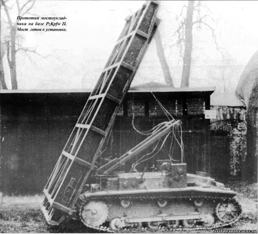 Бронетехника Межвоенный