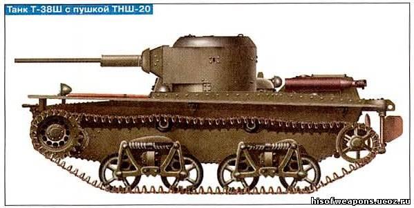 О Разведчиках Россия 1941 45