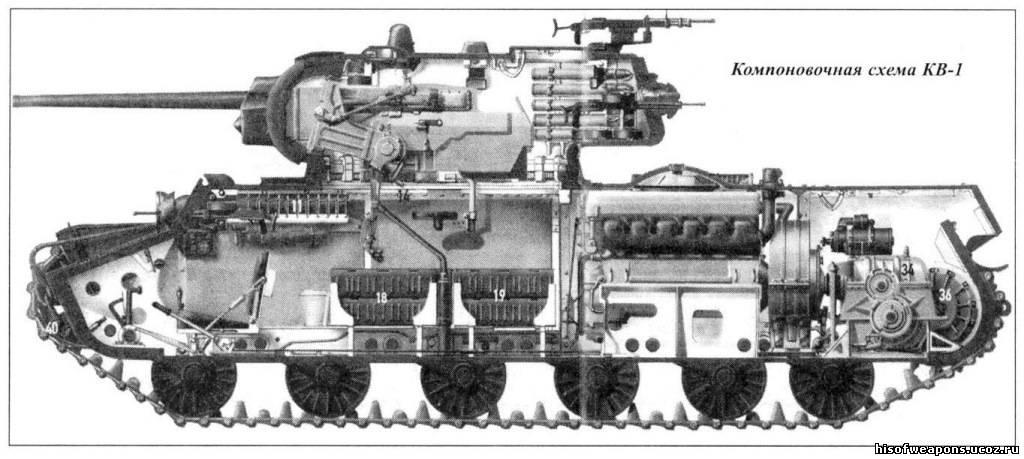 экранировку танков КВ мог