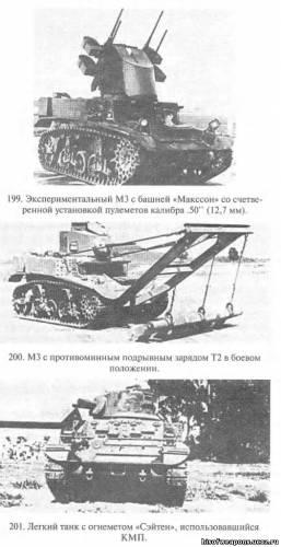 Послевоенный период